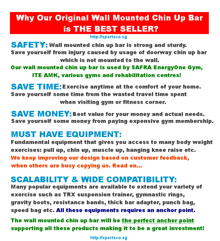 Why Our Original Wall Mounted Chin Up Bar is The Best Seller?