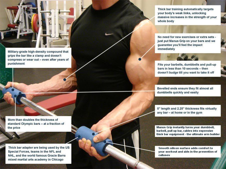 Manus grip overall benefit
