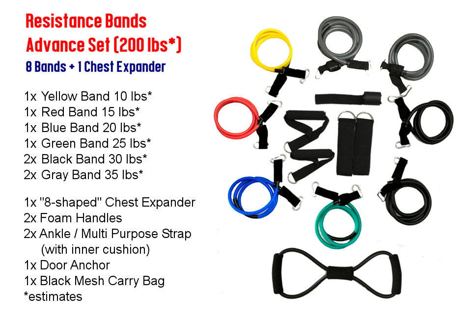 Resistance Bands Advance Set Specification