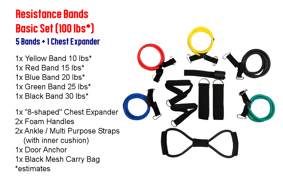 Resistance Bands Basic Set